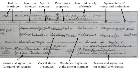 marriage register example